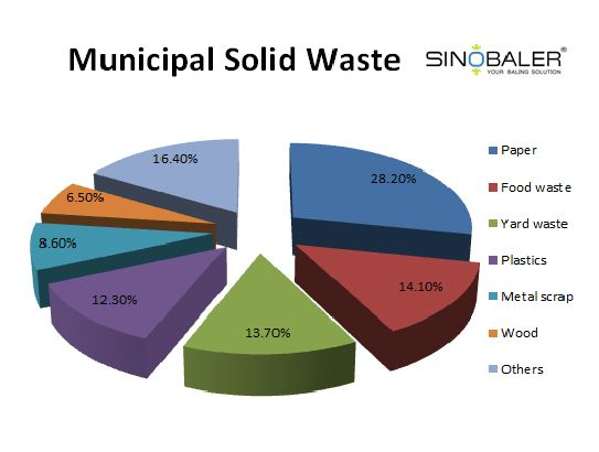 Municipal-Solid-Waste-Recycling.jpg