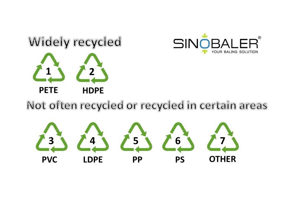 Plastic-type-in-recycling